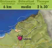 ruta7